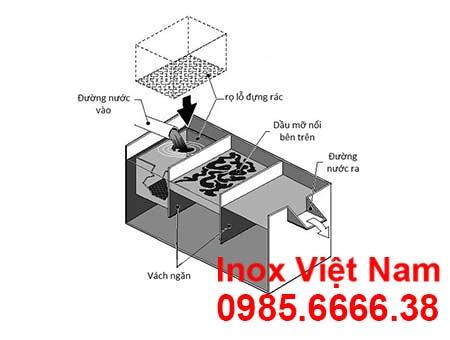 be-tach-mo-inox-cong-nghiep-200l-01