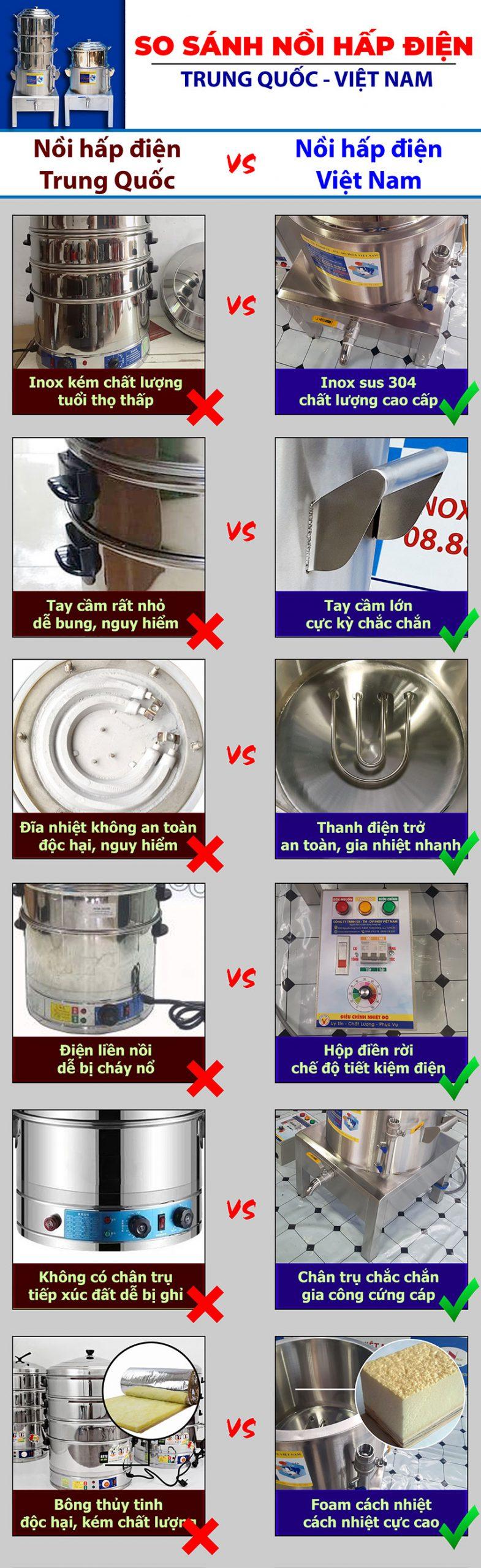 So sánh nồi hấp điện công nghiệp của Inox Việt Nam và nồi Trung Quốc